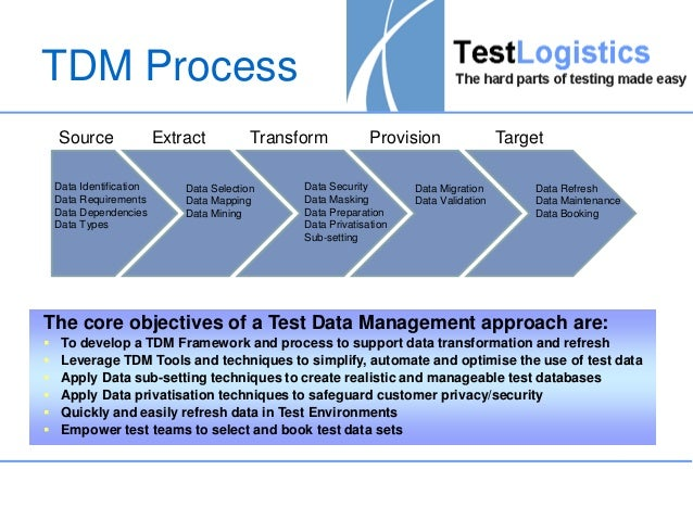 Test data management a case study Presented at SiGIST