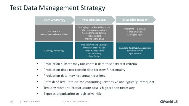 data management strategy Test data management strategies: #1 analysis of data generally, test data is constructed based on the test cases to be executed for example in a system testing .