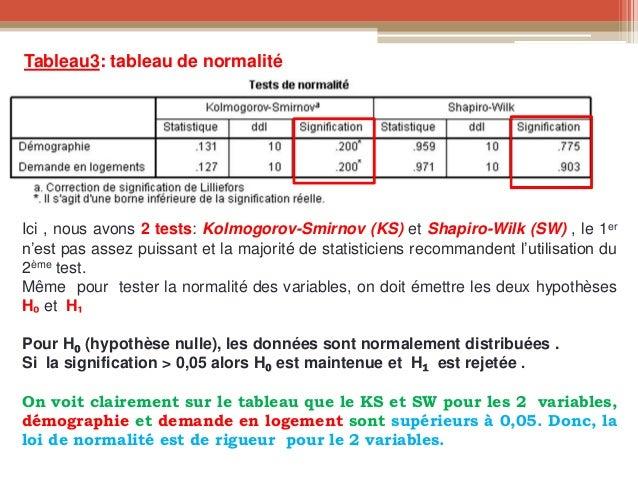 Test de corr lation simple et test de normalit for Signification chiffre 13