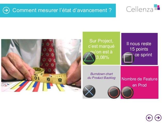 Comment mesurer l'état d'avancement ?  Sur Project, c'est marqué qu'on est à 43,08%  Burndown chart du Product Backlog  Il...
