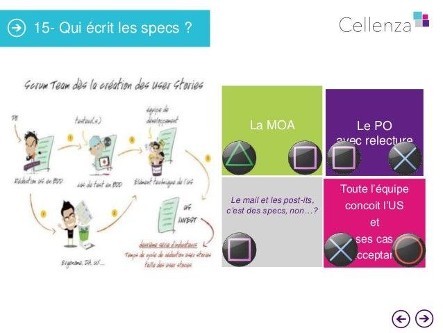 15- Qui écrit les specs ?  La MOA  Le PO avec relecture  Toute l'équipe Le mail et les post-its, c'est des specs, non…?  c...