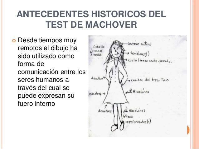 INTERPRETACION TEST MACHOVER EPUB
