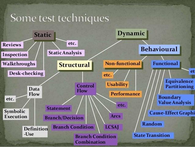 Design For Testing : Test design techniques