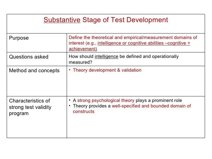 Applied psych test design part a planning development frameworks 17 malvernweather Images