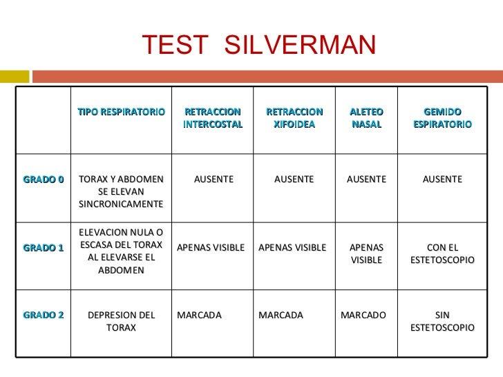 Valoracion silverman pdf