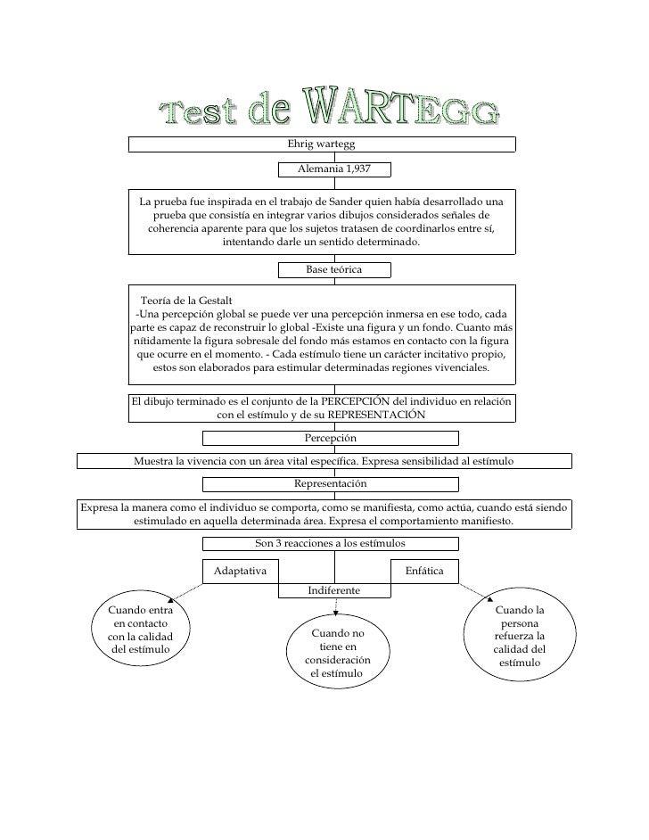 Ehrig wartegg                                               Alemania 1,937              La prueba fue inspirada en el trab...
