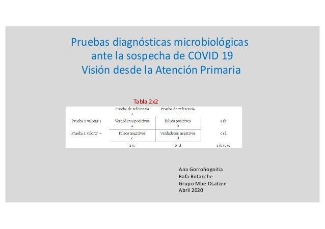 Pruebas diagnósticas microbiológicas ante la sospecha de COVID 19 Visión desde la Atención Primaria Tabla 2x2 Ana Gorroñog...