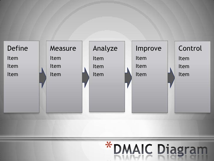 Dmaic quality powerpoint template definecontrol measure improve analyze 4 toneelgroepblik Image collections