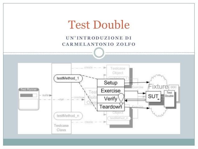 Test Double UN'INTRODUZIONE DI CARMELANTONIO ZOLFO
