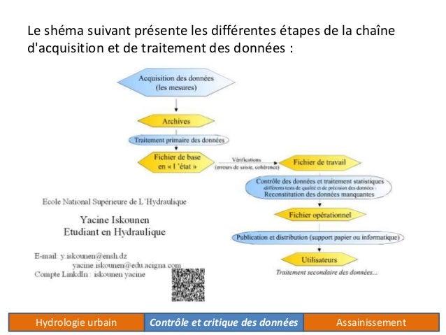 Le shéma suivant présente les différentes étapes de la chaîne  d'acquisition et de traitement des données :  Hydrologie ur...