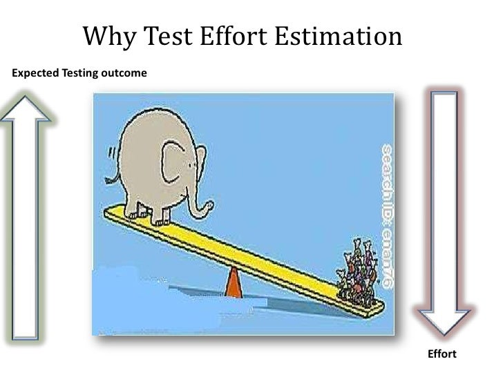 Why Test Effort Estimation<br />Expected Testing outcome<br />Effort <br />