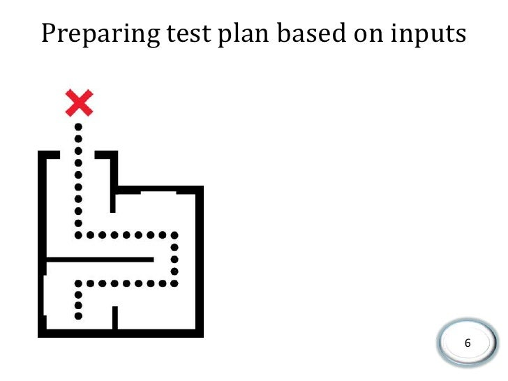 Reviewing test condition, test case, test data