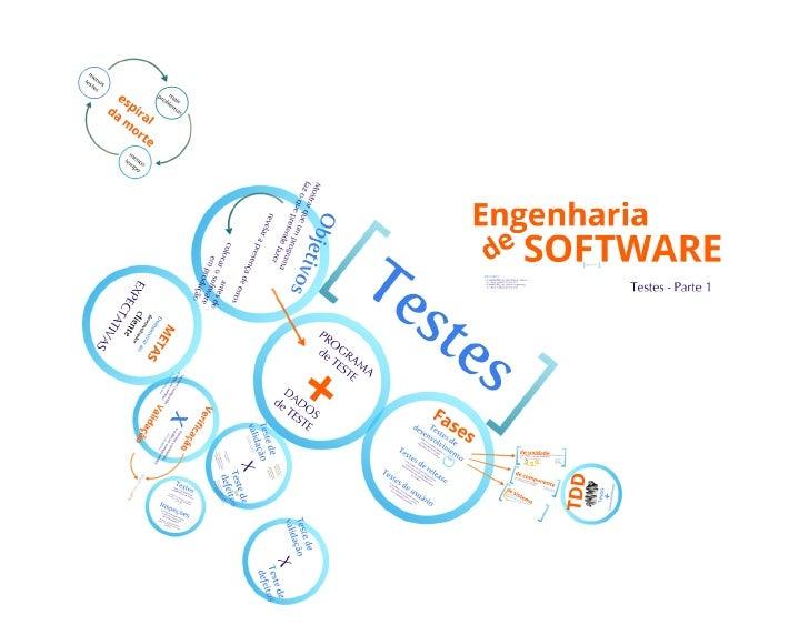 Teste de Software - parte 1