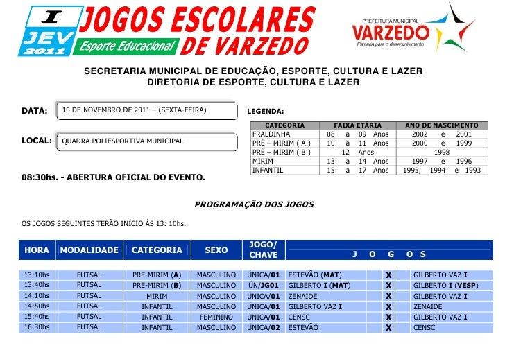 SECRETARIA MUNICIPAL DE EDUCAÇÃO, ESPORTE, CULTURA E LAZER                          DIRETORIA DE ESPORTE, CULTURA E LAZERD...
