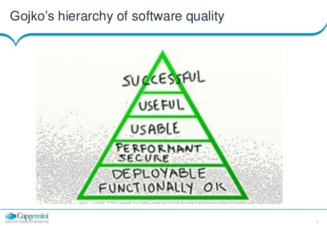 Gojko's hierarchy of software quality  2