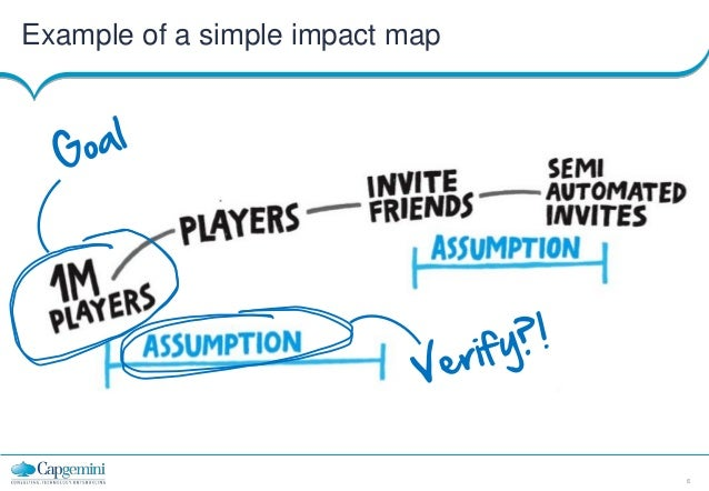 Example of a simple impact map  6