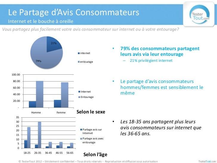 Testertout tude sur les avis consommateurs juillet ao t 2012 - Avis consommateur sur poltronesofa ...