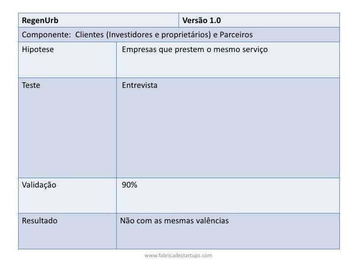 RegenUrb                                      Versão 1.0Componente: Clientes (Investidores e proprietários) e ParceirosHip...