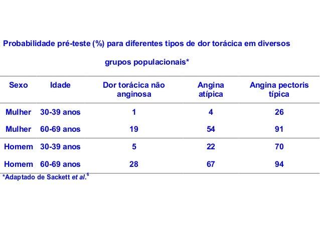 Probabilidade pré-teste (%) para diferentes tipos de dor torácica em diversos grupos populacionais* Sexo Idade Dor torácic...
