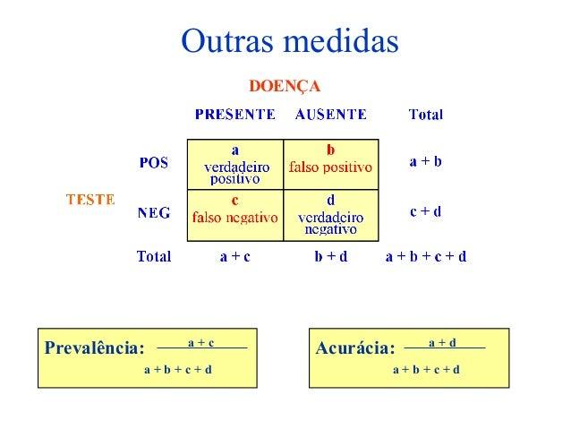 DOENÇA Prevalência: a + c a + b + c + d Acurácia: a + d a + b + c + d Outras medidas