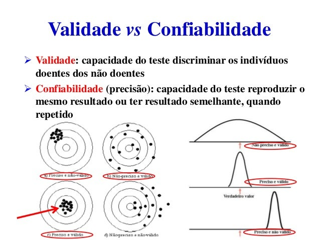 Validade vs Confiabilidade  Validade: capacidade do teste discriminar os indivíduos doentes dos não doentes  Confiabilid...