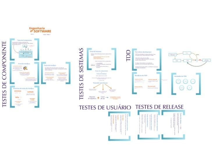 Testes de Software parte 2