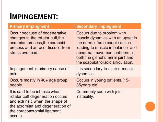 degenerative joint disease shoulder