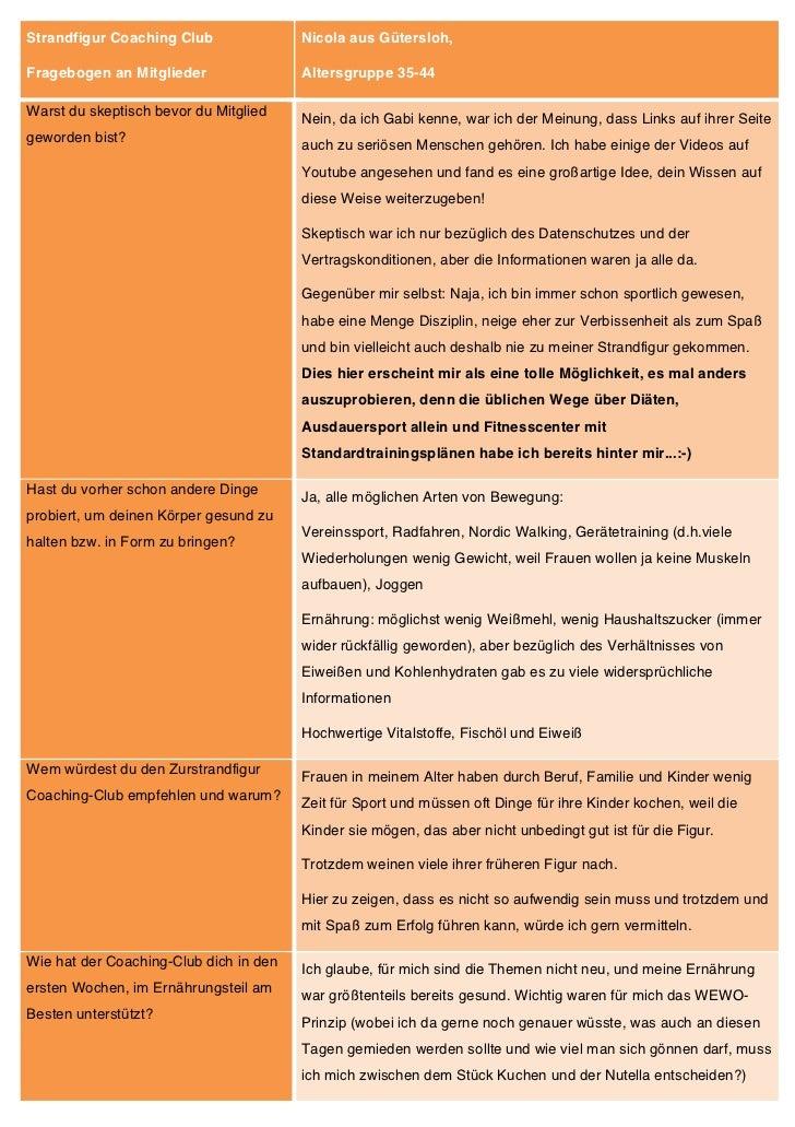 Strandfigur Coaching Club               Nicola aus Gütersloh,Fragebogen an Mitglieder                Altersgruppe 35-44War...