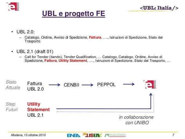 UBL e progetto FE • UBL 2.0: – Catalogo, Ordine, Avviso di Spedizione, Fattura, …., Istruzioni di Spedizione, Stato del Tr...