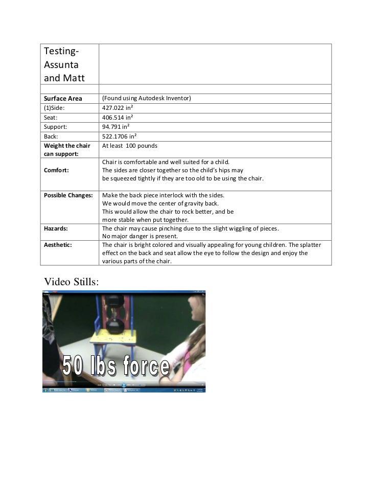 Testing-Assuntaand MattSurface Area        (Found using Autodesk Inventor)(1)Side:            427.022 in²Seat:            ...