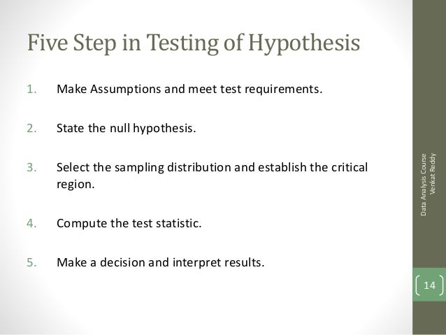 five step hypothesis test Chi-square test section 153 for goodness-of-fit research question examples: for a categorical variable with k categories, are the population proportions (or use same 5 steps of hypothesis testing called chi-square goodness-of-fit test.