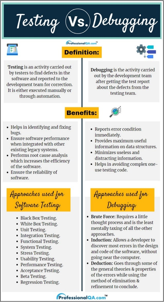 Testing Vs Debugging: Definitions, Benefits, Approaches!