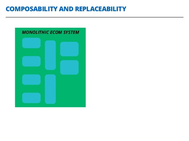 COMPOSABILITY AND REPLACEABILITY MONOLITHIC ECOM SYSTEM