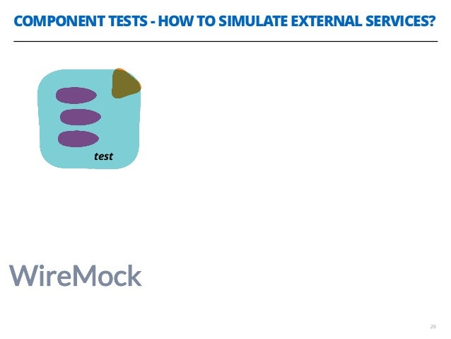COMPONENT TESTS - HOW TO SIMULATE EXTERNAL SERVICES? 26 test