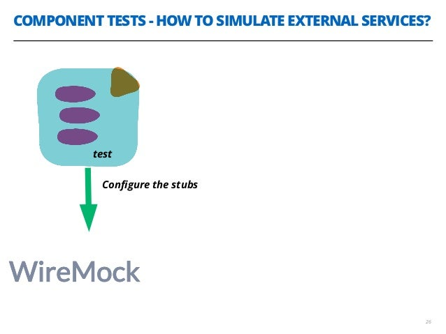 COMPONENT TESTS - HOW TO SIMULATE EXTERNAL SERVICES? 26 test Configure the stubs