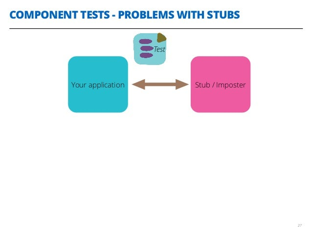 COMPONENT TESTS - PROBLEMS WITH STUBS 27 Your application Stub / Imposter Test