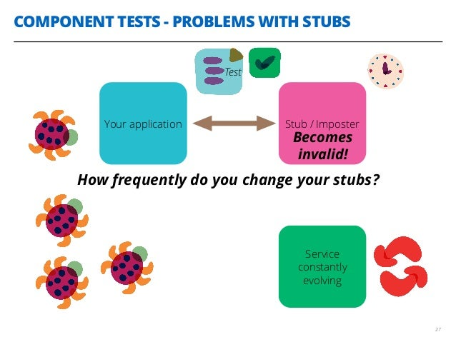 COMPONENT TESTS - PROBLEMS WITH STUBS 27 Service constantly evolving How frequently do you change your stubs? BECOMES INVA...