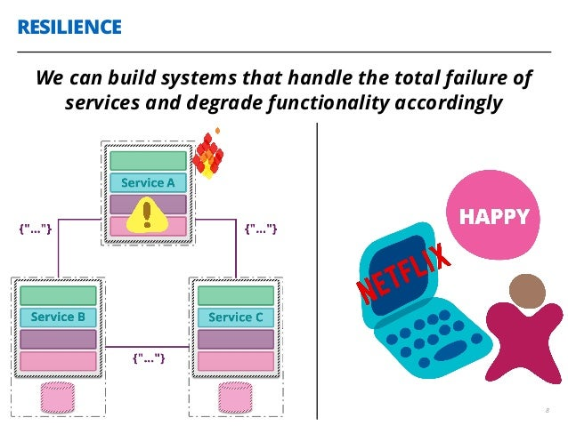 RESILIENCE 8 We can build systems that handle the total failure of services and degrade functionality accordingly