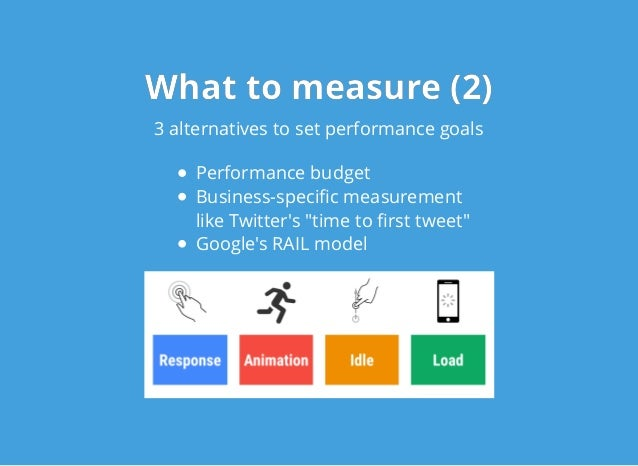 What to measure (2)What to measure (2) 3 alternatives to set performance goals Performance budget Business-specific measure...