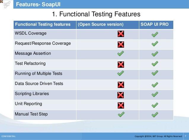 Testing soap UI