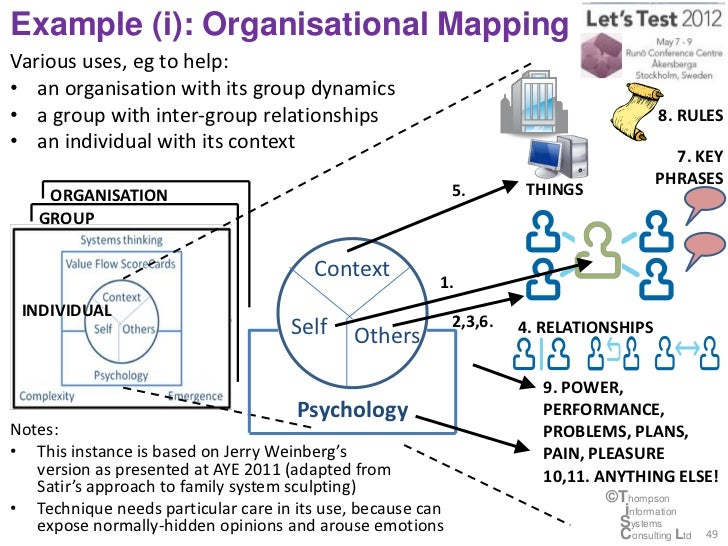 Groups can serve purposes for both the individual and the organisation
