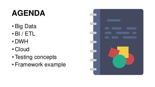 QA Fest 2019. Дмитрий Собко. Testing Big Data solutions fast and furiously Slide 3