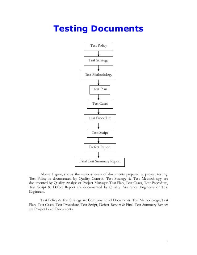 1Testing DocumentsAbove Figure, shows the various levels of documents prepared at project testing.Test Policy is documente...