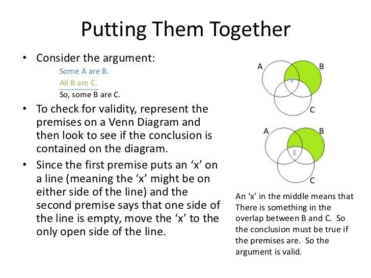 Venn Diagram Meaning Roho4senses