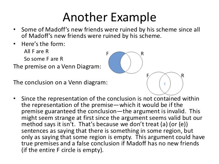 Testing For Validity With Venn Diagrams