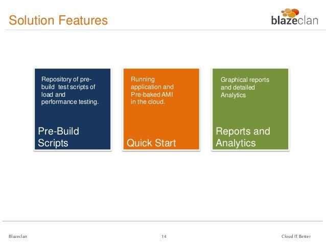 Testing Framework On Aws Cloud Solution Set