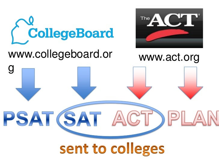 www.collegeboard.or   www.act.orgg