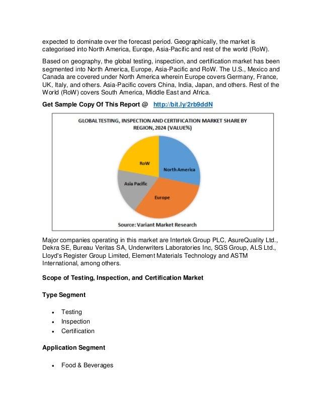 Testing Inspection And Certification Market Global Scenario Market