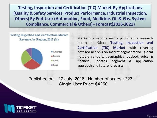 Testing, Inspection and Certification (TIC) Market-By Applications (Quality & Safety Services, Product Performance, Indust...