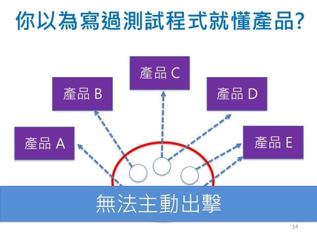 你以為寫過測試程式就懂產品? 產品 B 產品 C 產品 E產品 A 產品 D 無法主動出擊 14